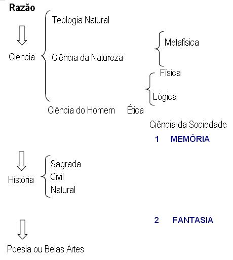 historico-razc3a3o